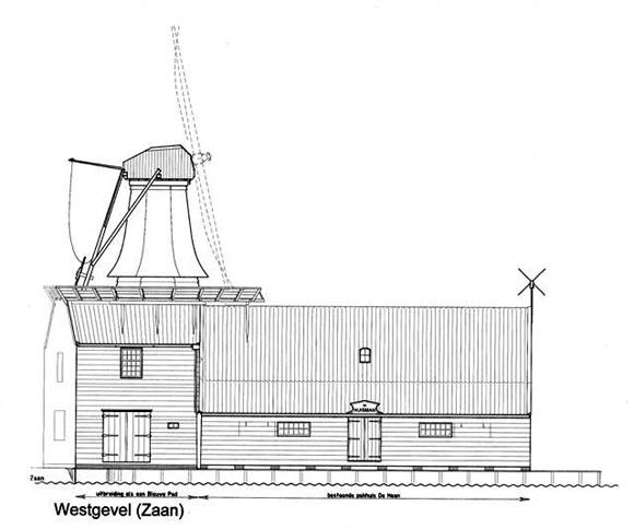 De Huisman, Zaandam, Tekening van het beoogde nieuwe uiterlijk van De Huismane verbouwing, gezien vanaf de Zaan.